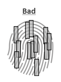 diagram of Bad fingerprint registration showing spaces between each touch on the sensor