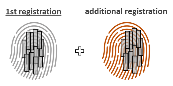side by side illustration of first fingerprint registration with the tap pattern in the middle of the sensor and the additional registration with the tap pattern near the right side