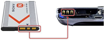 The correct alignment of battery contacts with the camera contacts