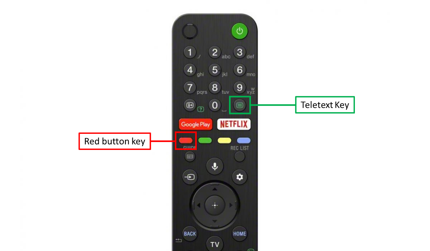 BBC red Button - Teletext key and Red Button key indicated on controller.