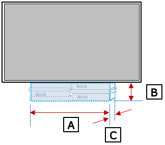 Size of the material under the TV with A: Width, B: Height and C: Depth.