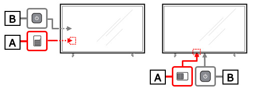 Position of the BUILT-IN MIC SWITCH on TV
