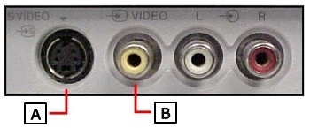 Image of component and S-video audio/video output