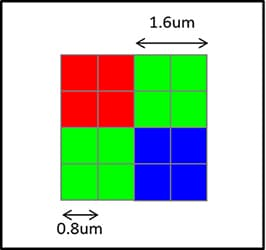 Sony Global - Sony Releases Stacked CMOS Image Sensor for