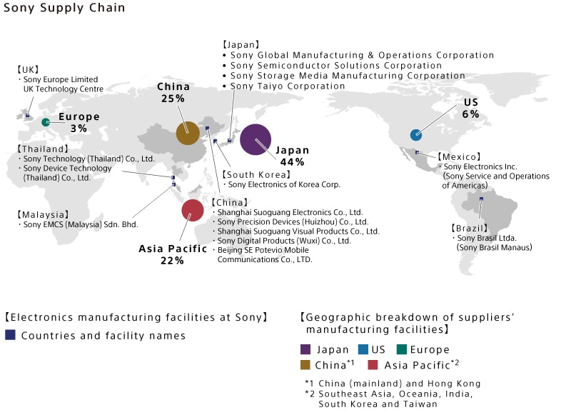 finding a location for electronics component manufacturing in asia Naic: 334119 other computer peripheral equipment manufacturing 333313   components manufacturer with operations in north america, europe, asia, and  japan its electronic components business is divided into four segments  including  low prices by the unspoken threat that its customers could find other  suppliers.