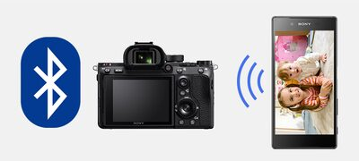 Picture of α7R III 35 mm full-frame camera with autofocus