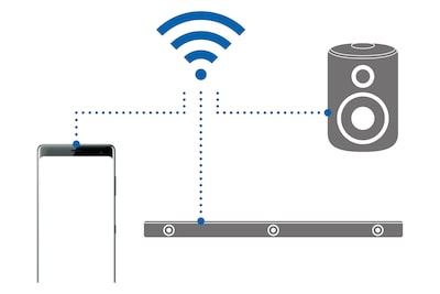 Connect with wi-fi network