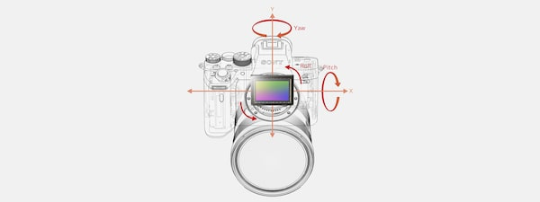 In-body 5-axis image stabilization