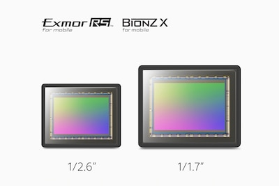 "Illustration comparing 1/2.6"" image sensor with larger 1/1.7"" image sensor"