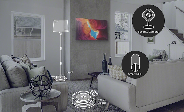 Home interior with highlighted smart-home devices