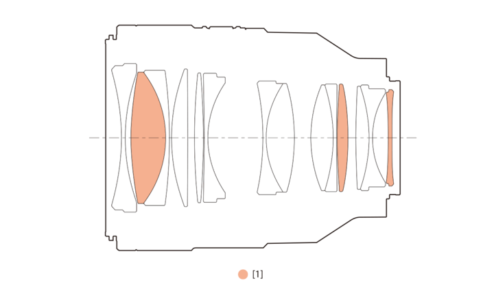 An illustration showing the lens configuration