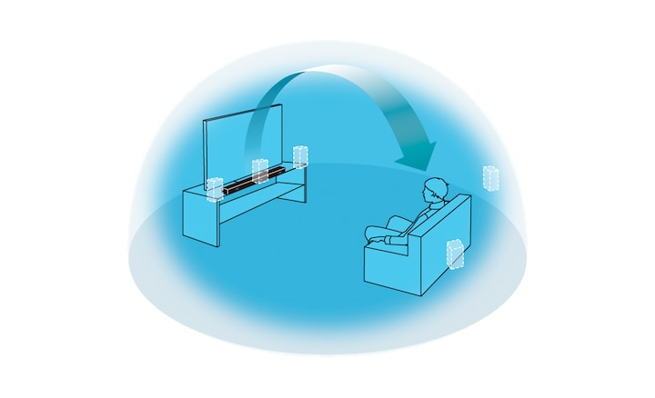 رسم توضيحي لتقنية الصوت العمودي (vertical sound)