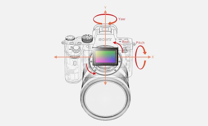 Sony Alpha a7R III Mirrorless Digital Camera (Body Only