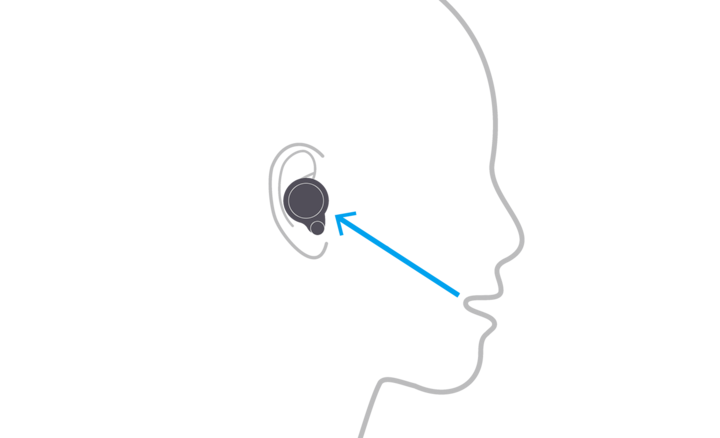 Illustration of a person wearing WF-1000XM4 headphones showing how beamforming microphones work