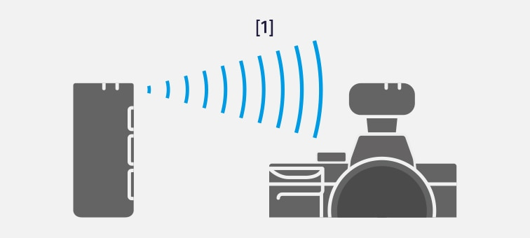 Illustration showing the aptX Low Latency Bluetooth codec for wireless audio transmission