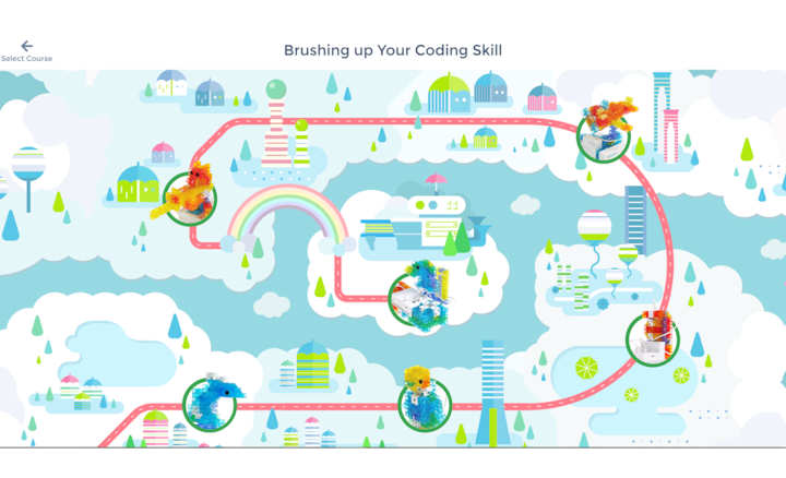Brushing up Your Coding Skills