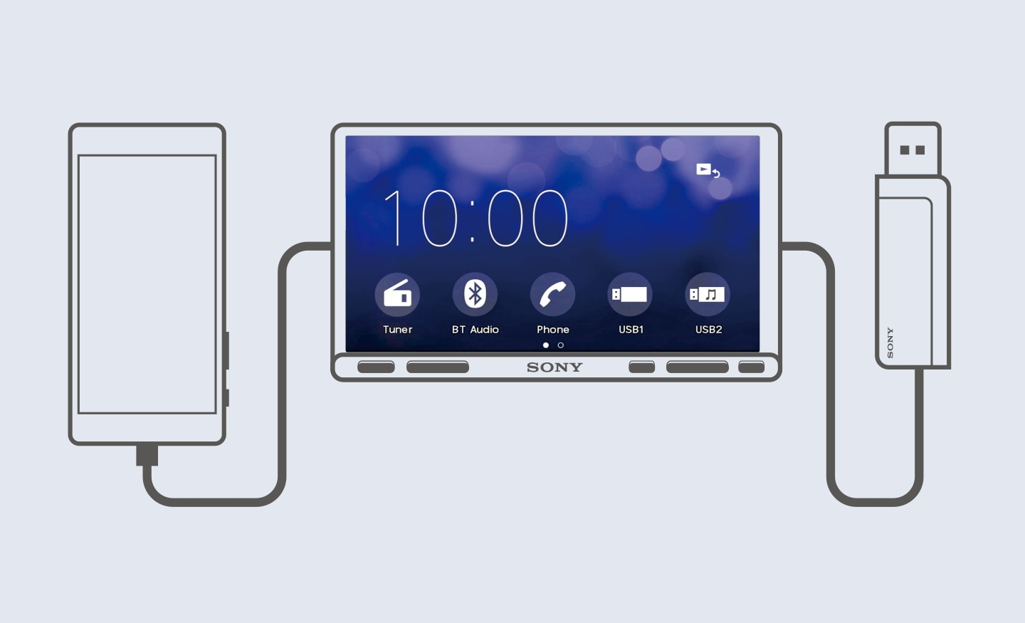 Illustration showing devices connected to XAV-AX7000 via dual USB ports
