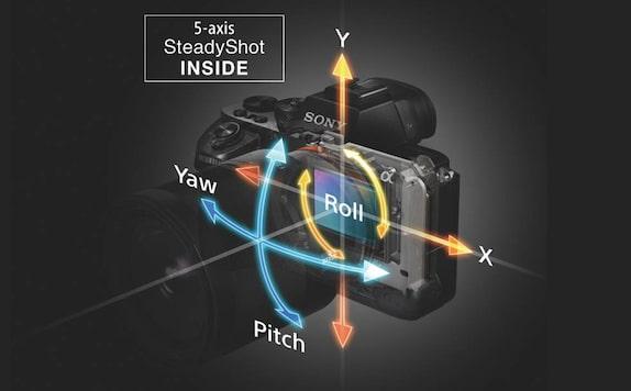 5 eksenli optik görüntü sabitleme
