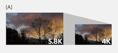 Full pixel readout without binning for high-res 4K