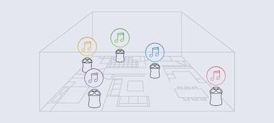 Multi room music