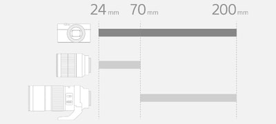 A pocket-size camera with full zoom range