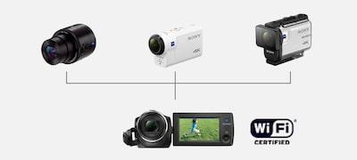 Control de cámara múltiple