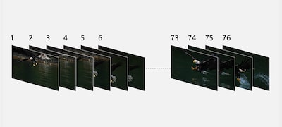 Up to 76 images in continuous shooting
