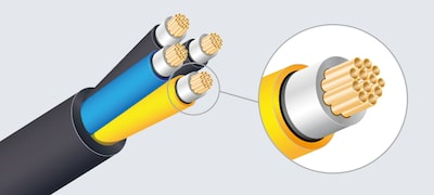 Separated ground cable cuts cross-talk