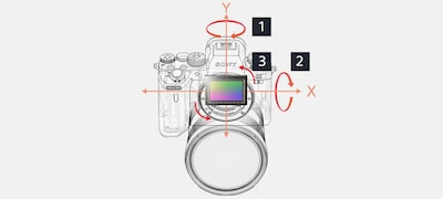 Body-integrated 5-axis optical image stabilisation