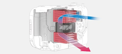 Innovative heat dissipation to prevent thermal shut down