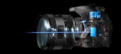 เทคโนโลยีกระจกโปร่งแสงที่เป็นเอกสิทธิ์ของ Sony