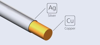Silver-coated oxygen-free copper