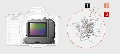 Active Mode optical image stabilisation for handheld shooting