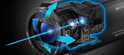Gimbal mechanism inside