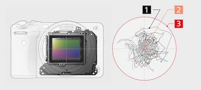 In-body optical image stabilisation for handheld shooting