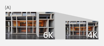 4K video with oversampling for greater detail