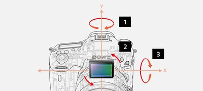 Body-integrated 5-axis image stabilisation