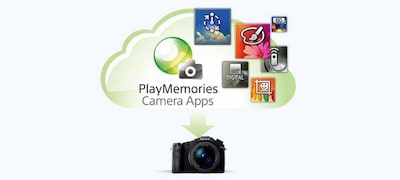 PlayMemories Camera Apps add personal touches