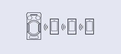 การเชื่อมต่อหลายอุปกรณ์
