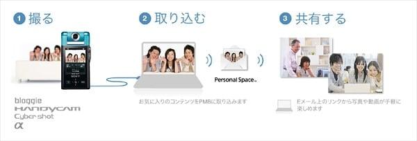 sony japan ニュースリリース ソニーのカメラ等に付属するオリジナル